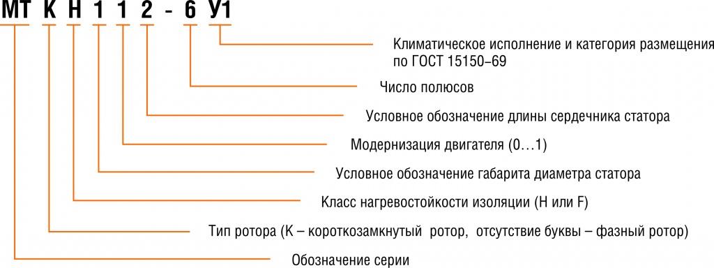 Структура_МТКН.jpg