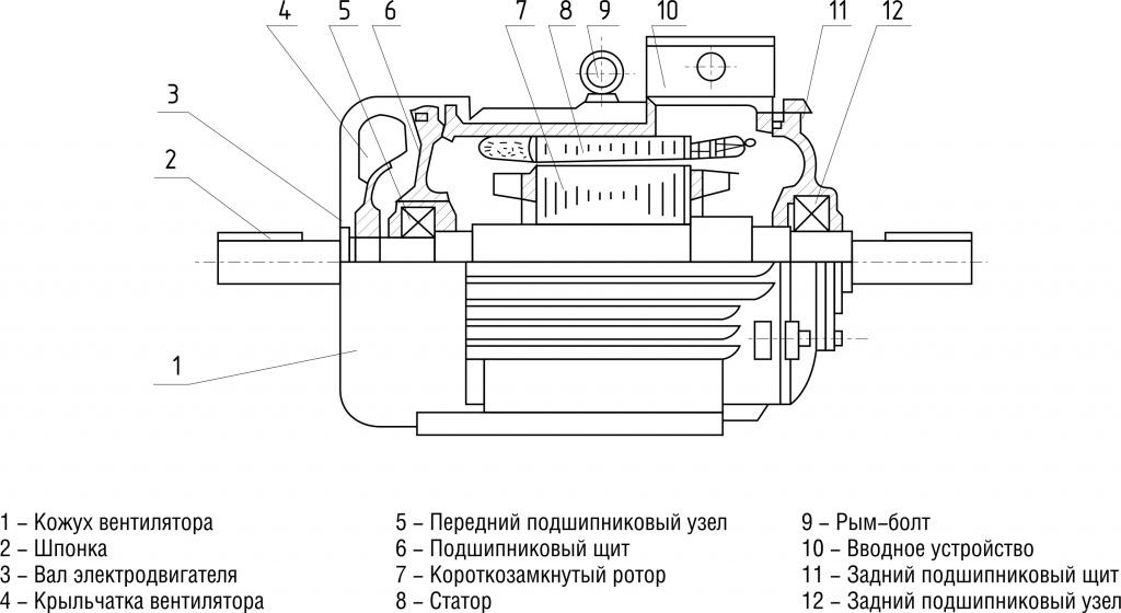 Конструктивное исполнение с короткозамкнутым ротором